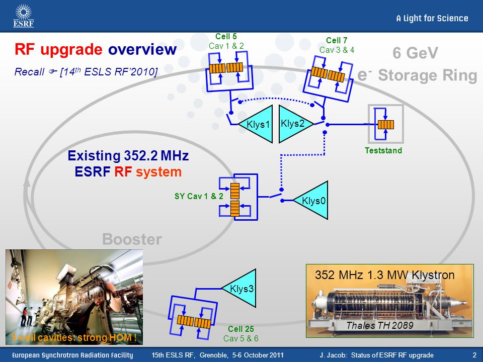 Existing 352.2 MHz ESRF RF system