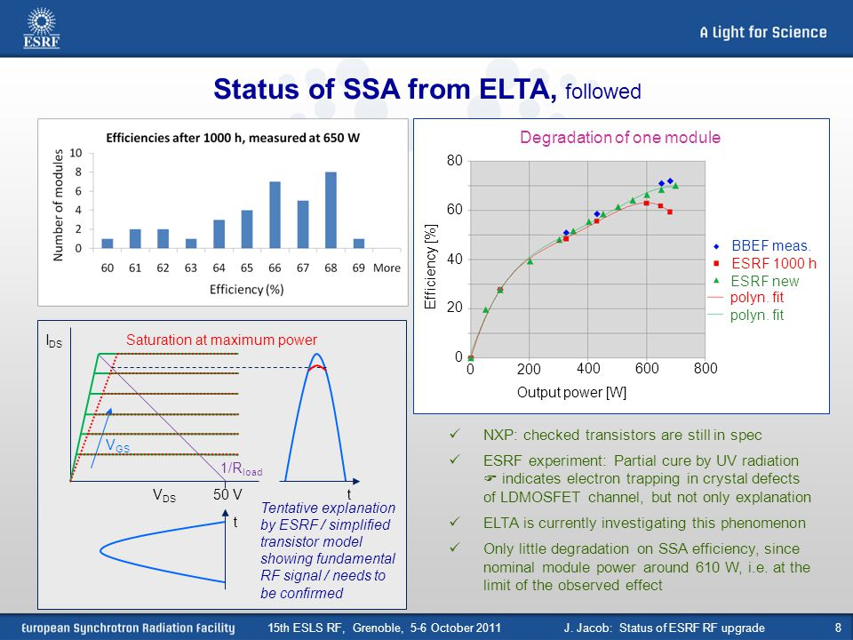 Status of SSA from ELTA, followed