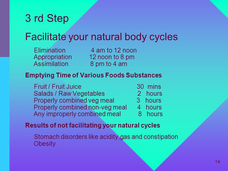 3 rd Step Facilitate your natural body cycles