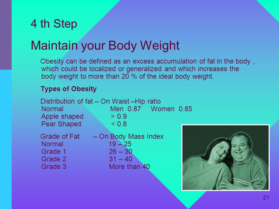 Maintain your Body Weight
