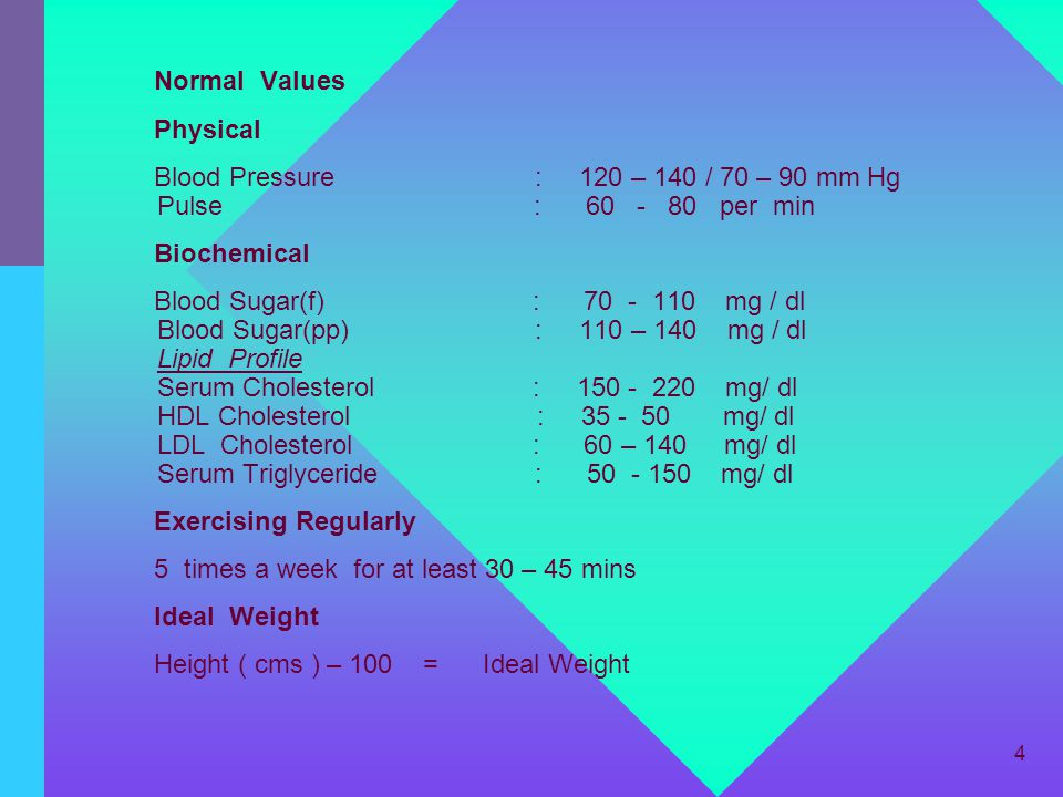 Normal Values Physical.