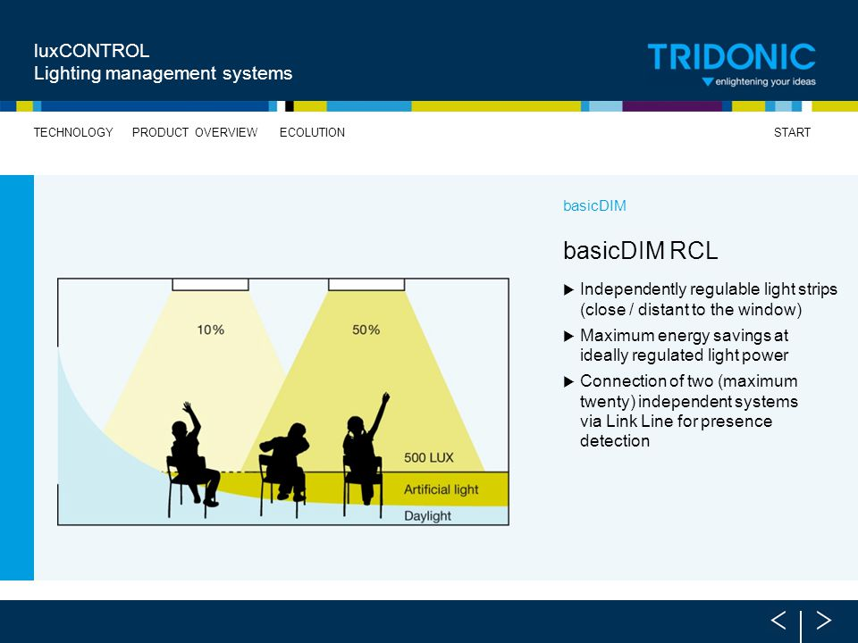 basicDIM RCL luxCONTROL Lighting management systems