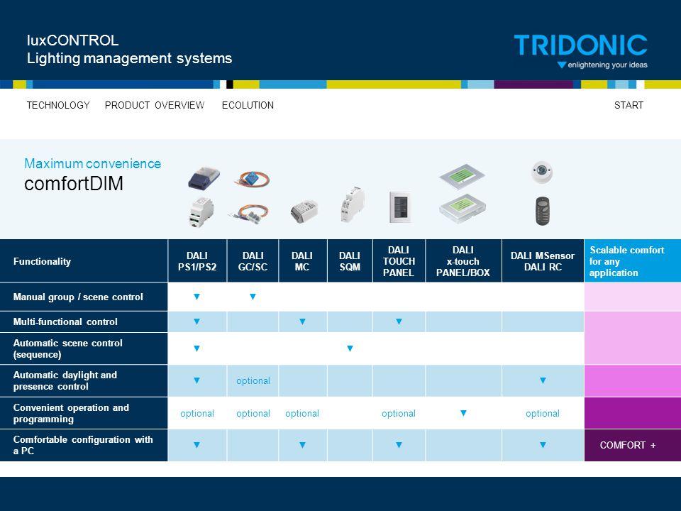 comfortDIM luxCONTROL Lighting management systems Maximum convenience