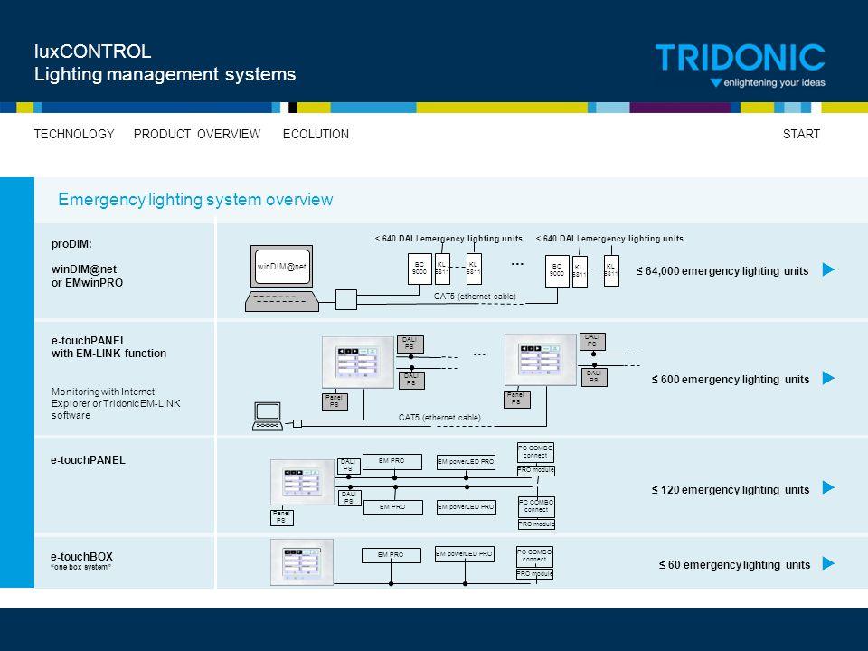  Notlichtsystemübersicht luxCONTROL Lighting management systems