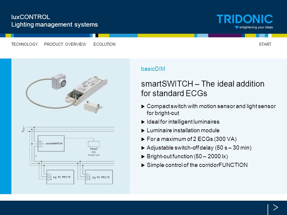 smartSWITCH – The ideal addition for standard ECGs
