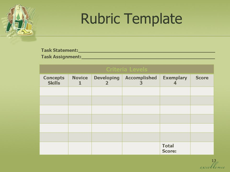 Rubric Template Criteria Levels