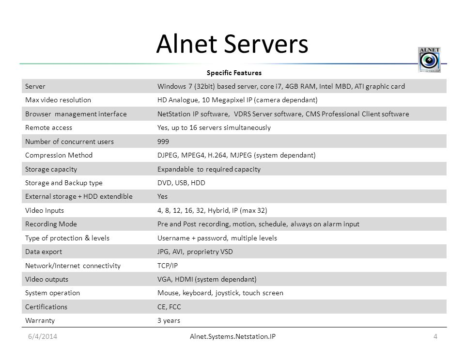 Alnet Servers Specific Features Server