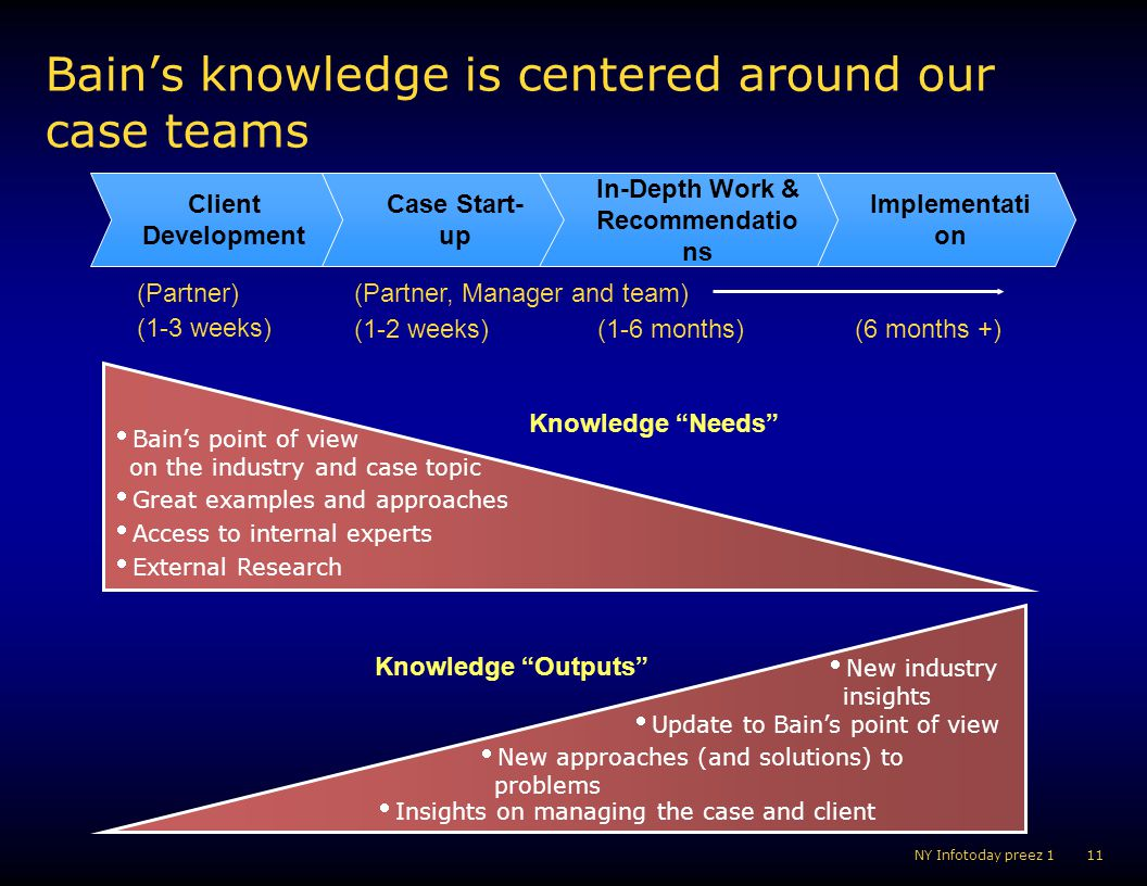 Bain's knowledge is centered around our case teams