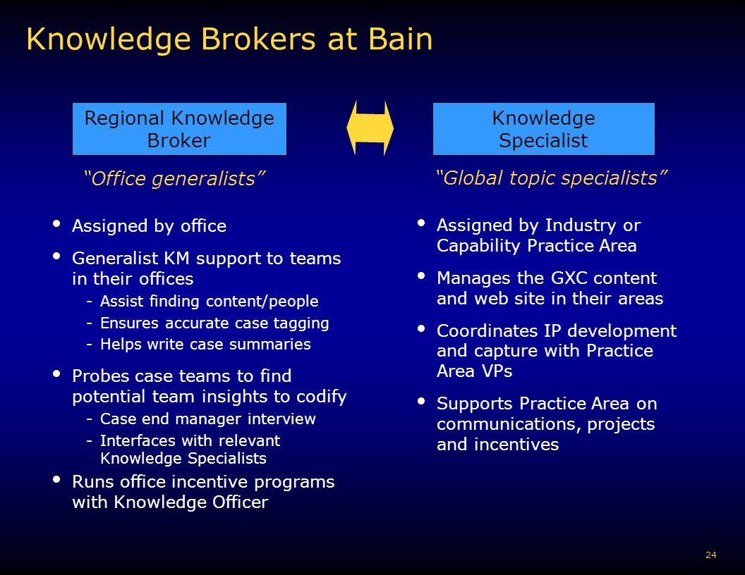 Knowledge Brokers at Bain