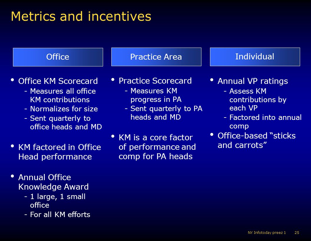 Metrics and incentives