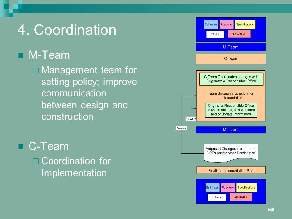 4. Coordination M-Team C-Team