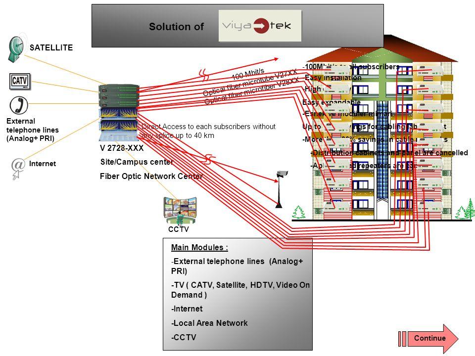 Solution of SATELLITE V 2728-XXX Site/Campus center