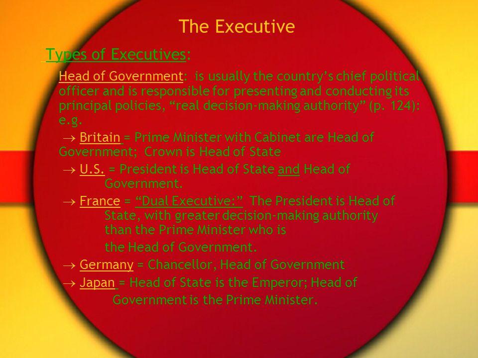 The Executive Types of Executives: