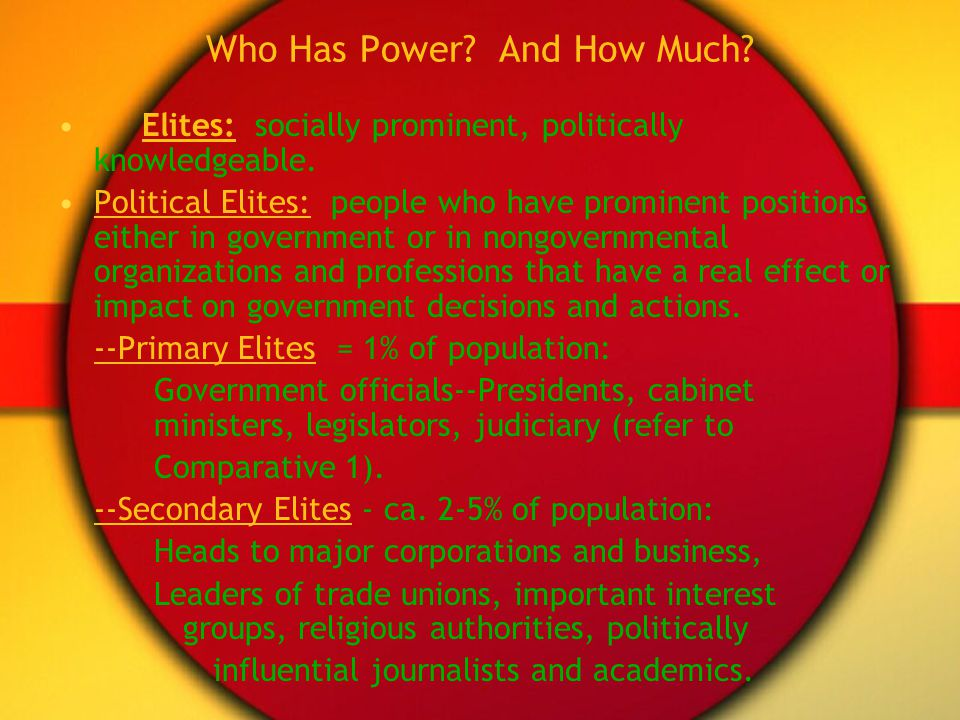 Who Has Power And How Much