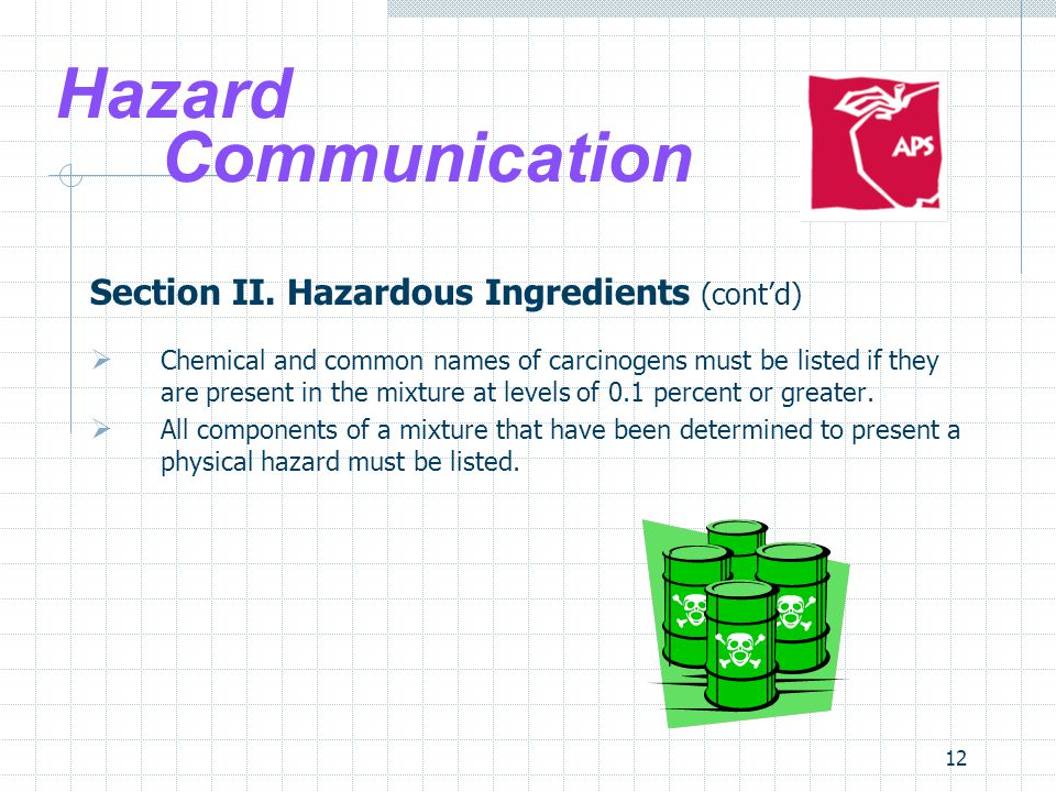 Hazard Communication Section II. Hazardous Ingredients (cont'd)
