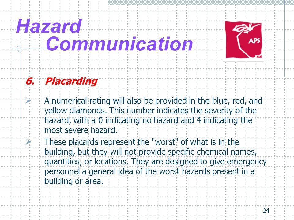 Hazard Communication 6. Placarding