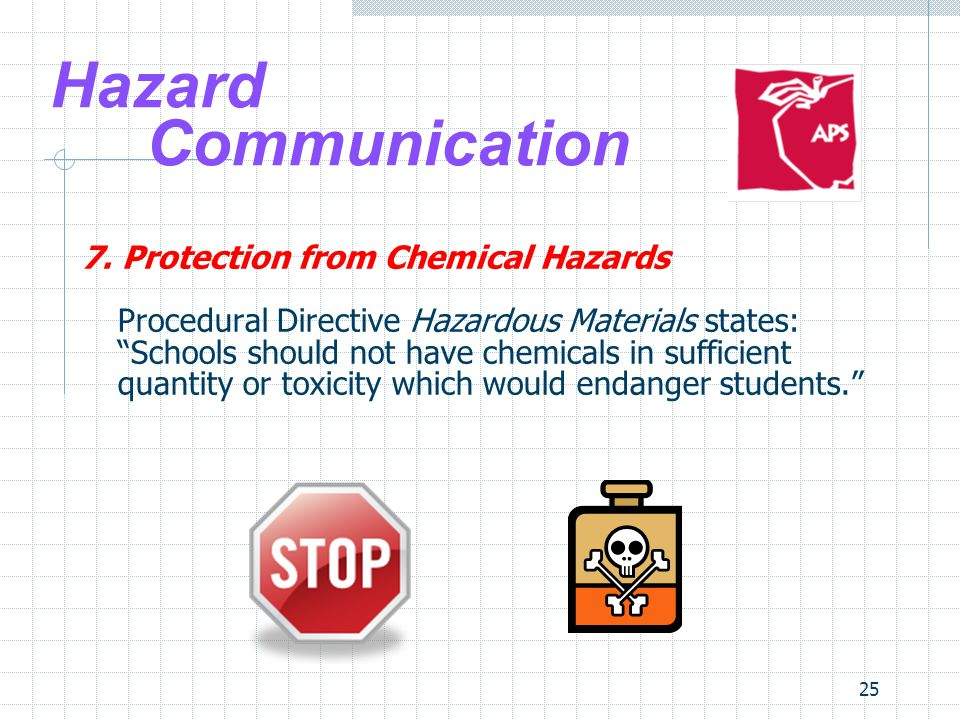 Hazard Communication 7. Protection from Chemical Hazards.