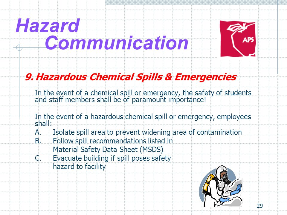 Hazard Communication 9. Hazardous Chemical Spills & Emergencies