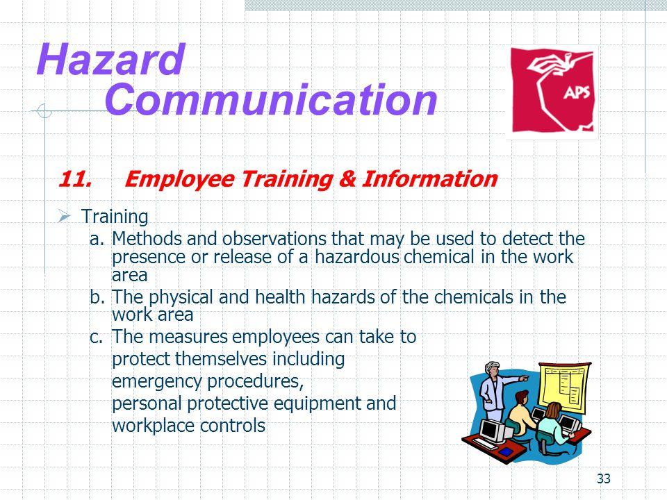 Hazard Communication 11. Employee Training & Information Training