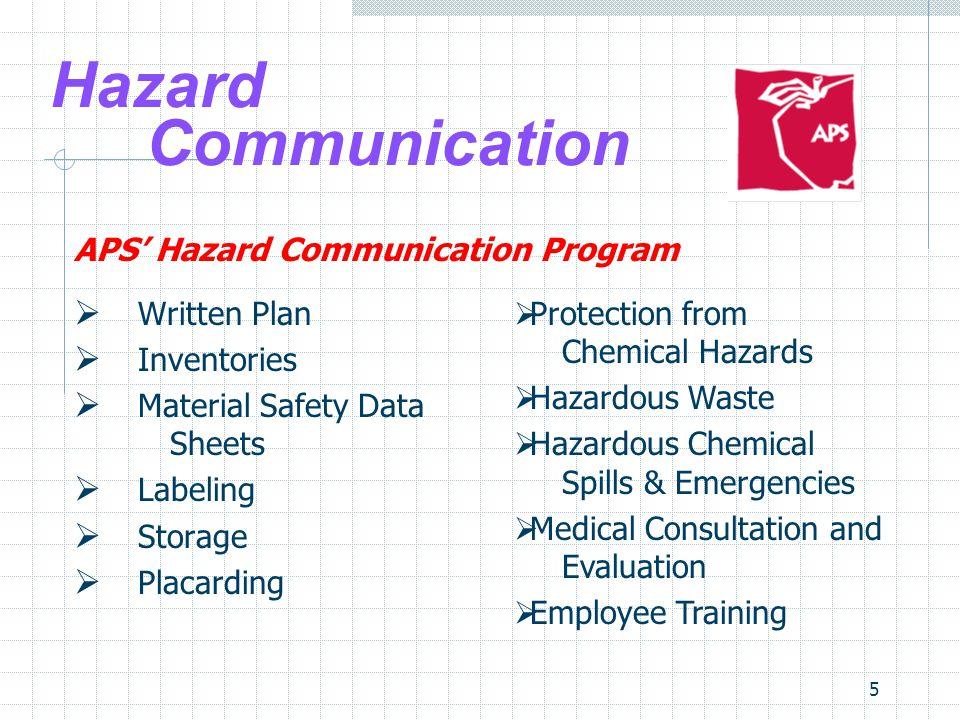 Hazard Communication APS' Hazard Communication Program Written Plan