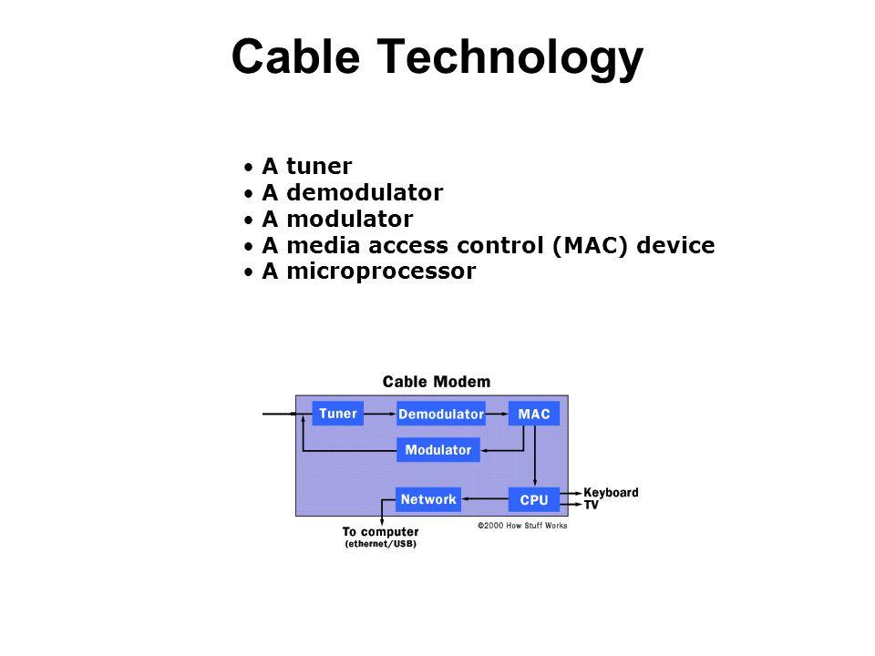 Cable Technology A tuner A demodulator A modulator