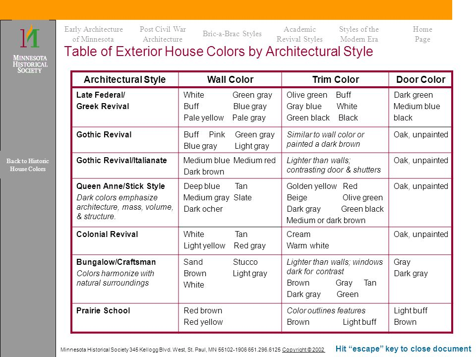 Table of Exterior House Colors by Architectural Style