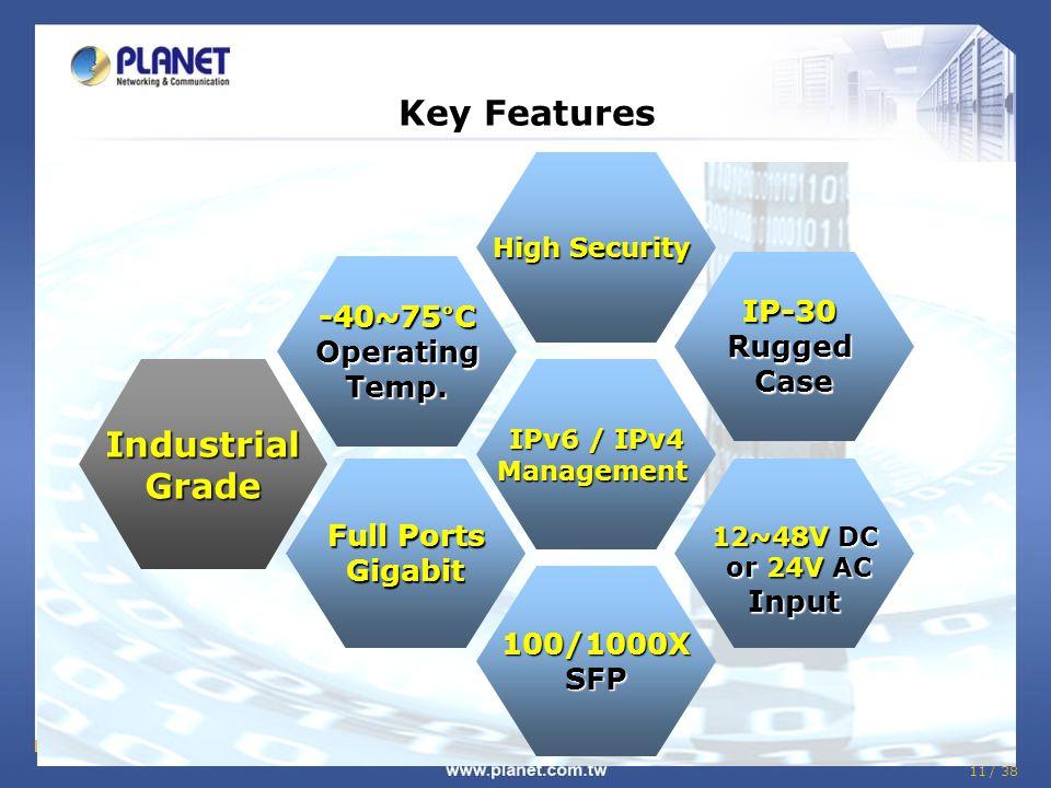 Key Features Industrial Grade