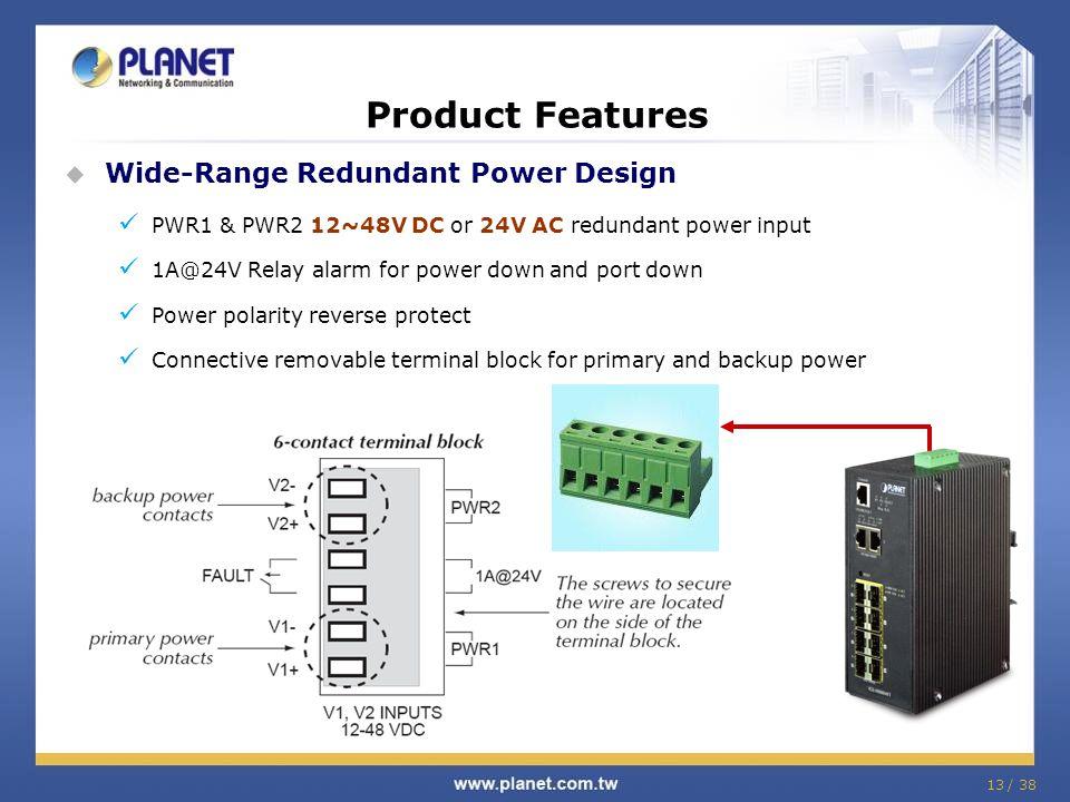 Product Features Wide-Range Redundant Power Design