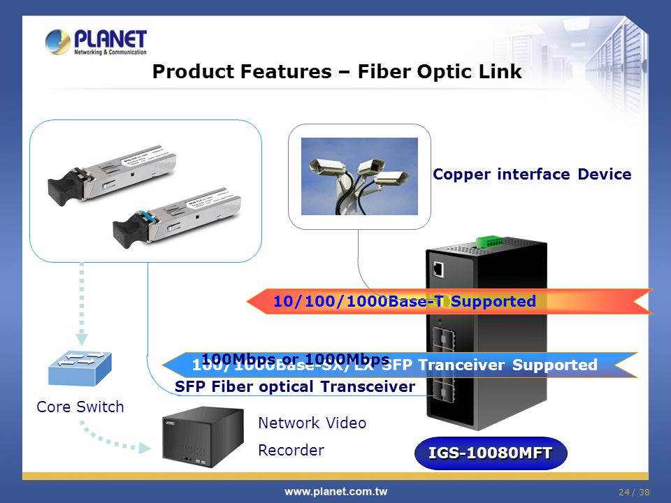 Product Features – Fiber Optic Link