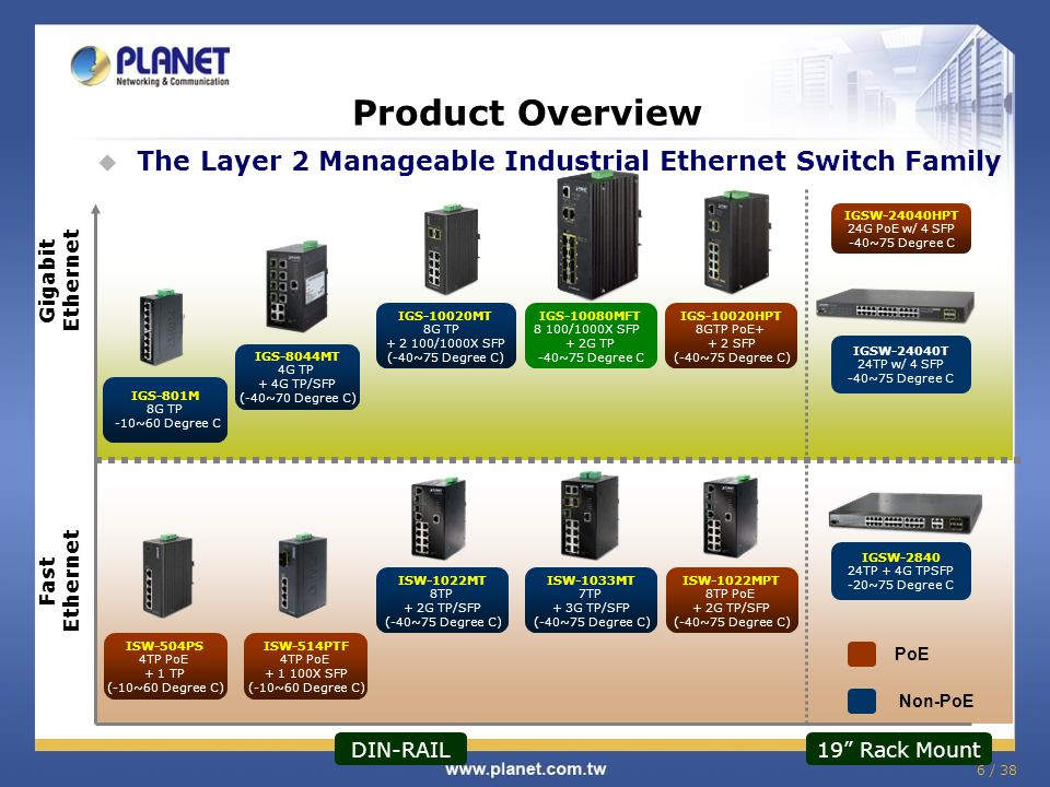 Product Overview The Layer 2 Manageable Industrial Ethernet Switch Family. IGS-10020HPT. 8GTP PoE+