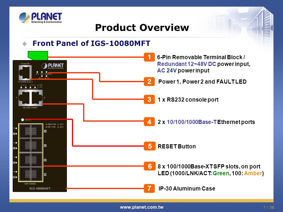 Product Overview Front Panel of IGS-10080MFT 1 2 3 4 5 6 7