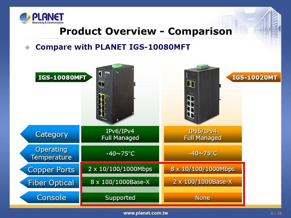 Product Overview - Comparison