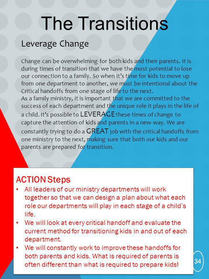 The Transitions Leverage Change ACTION Steps