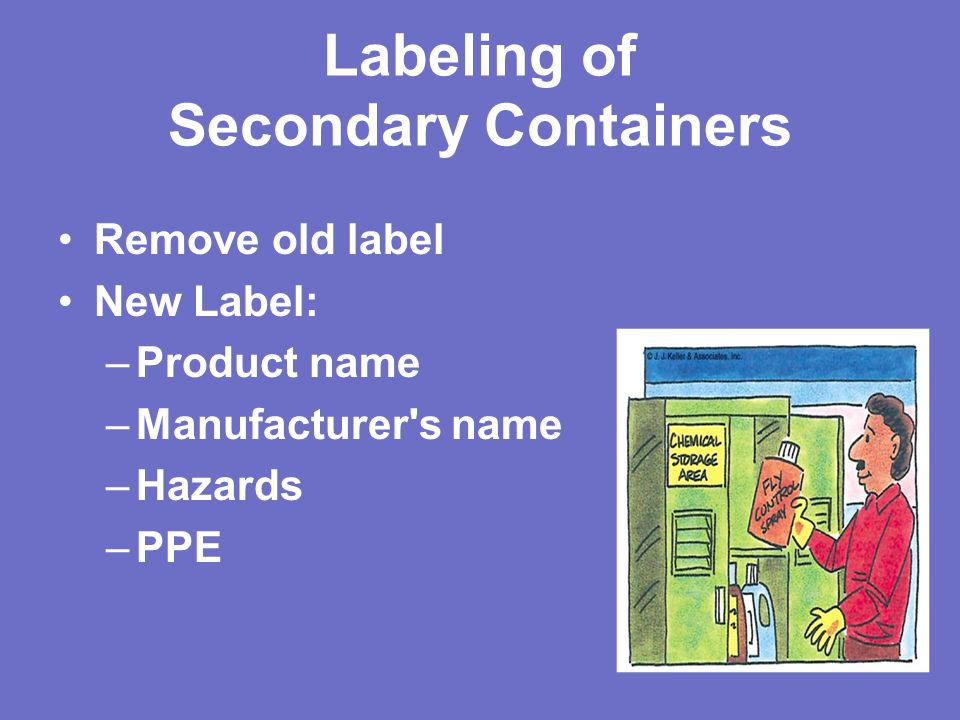 Labeling of Secondary Containers