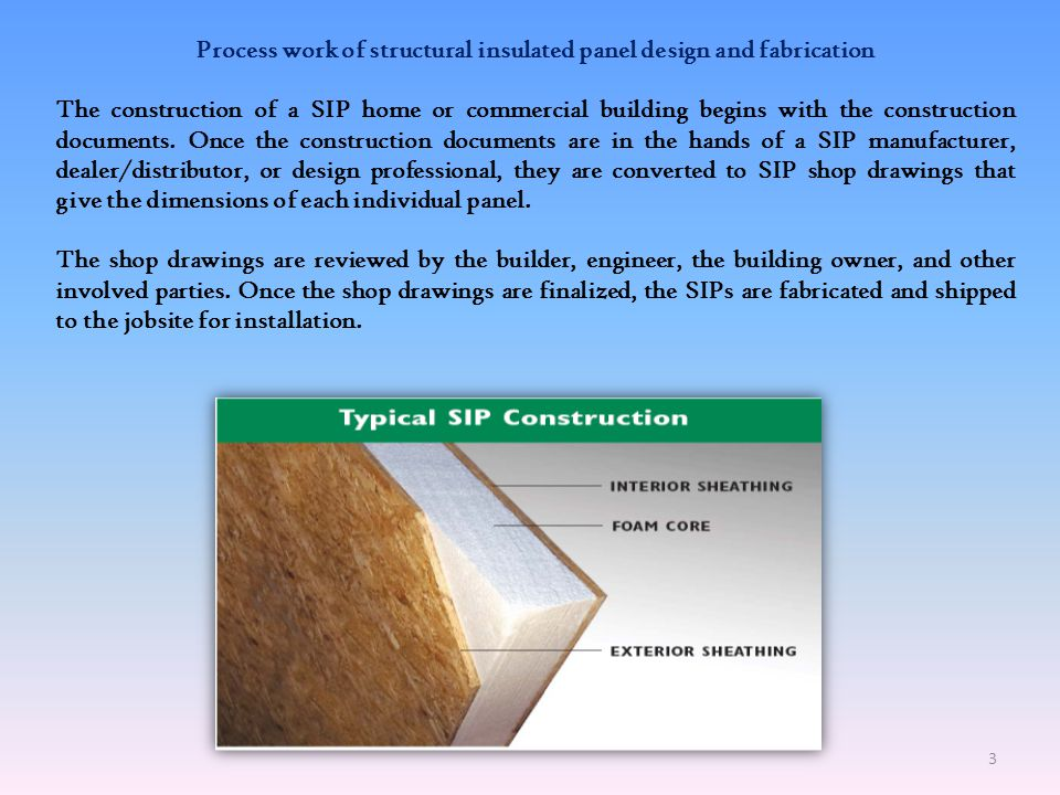 Process work of structural insulated panel design and fabrication