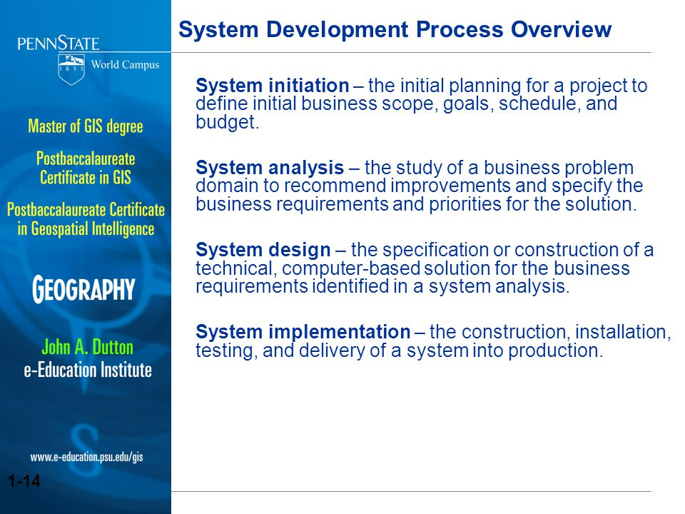 System Development Process Overview