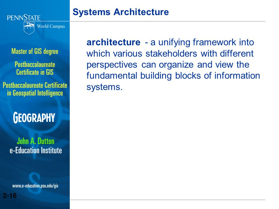 Systems Architecture
