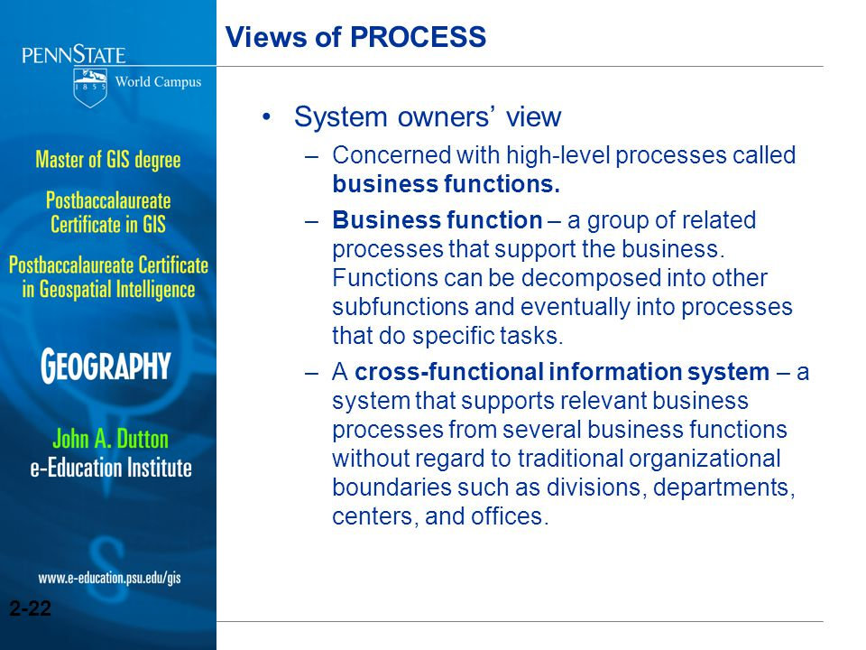 Views of PROCESS System owners' view