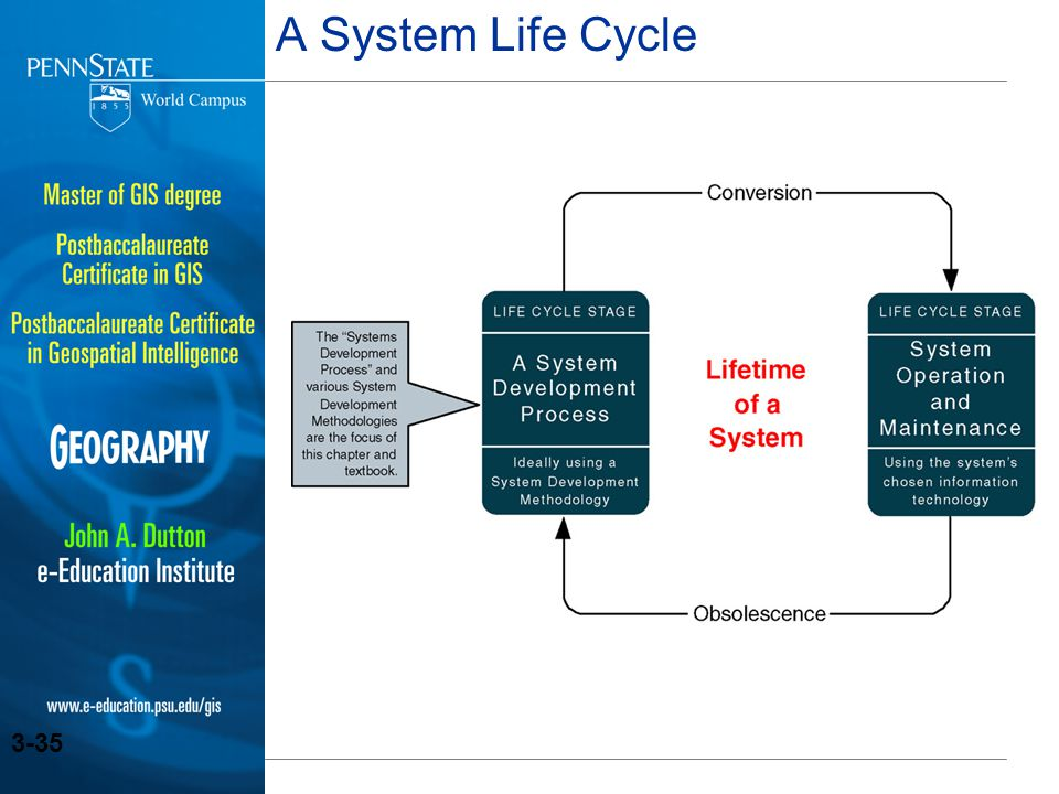 A System Life Cycle Teaching Notes