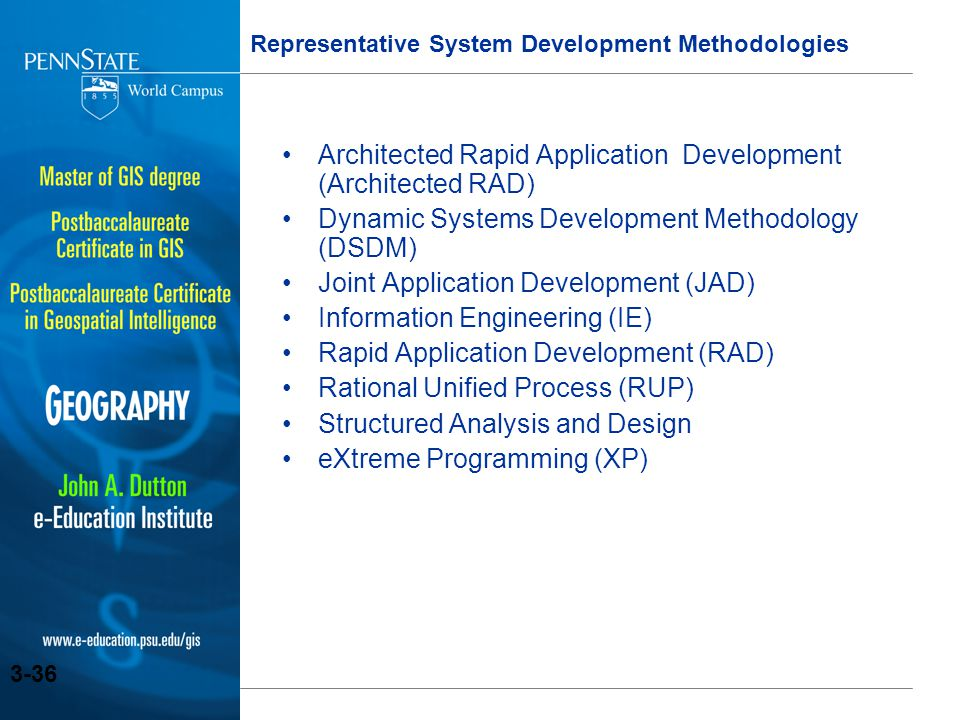 Representative System Development Methodologies
