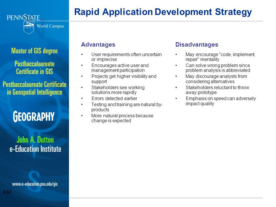 Rapid Application Development Strategy