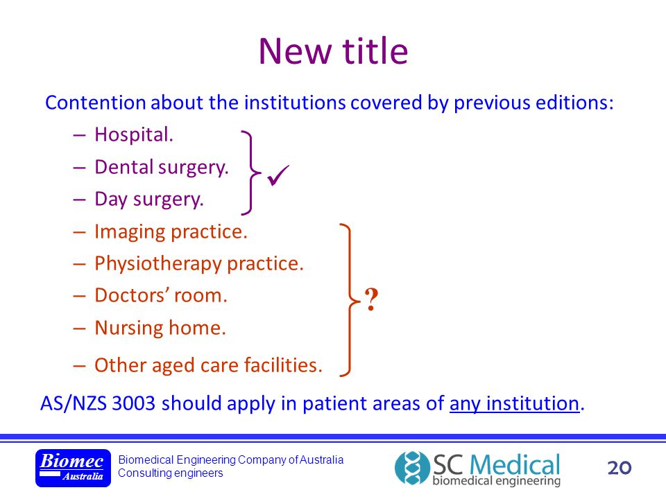 New title Contention about the institutions covered by previous editions: Hospital. Dental surgery.