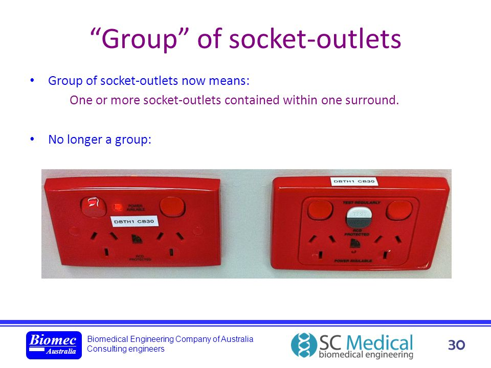 Group of socket-outlets