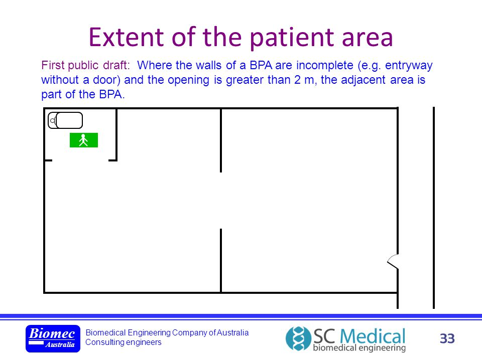 Extent of the patient area