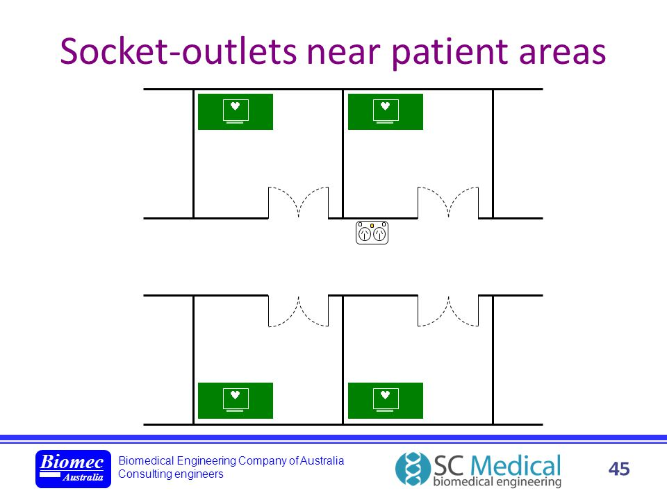 Socket-outlets near patient areas