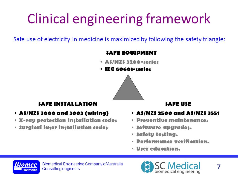 Clinical engineering framework