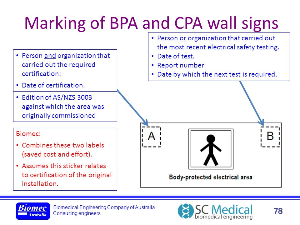 Marking of BPA and CPA wall signs