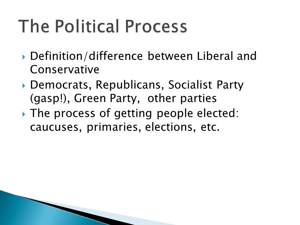 The Political Process Definition/difference between Liberal and Conservative.