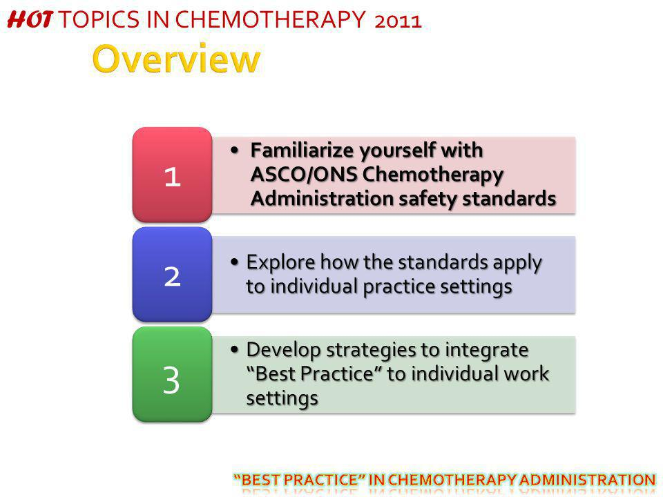 Overview 1 2 3 HOT TOPICS IN CHEMOTHERAPY 2011
