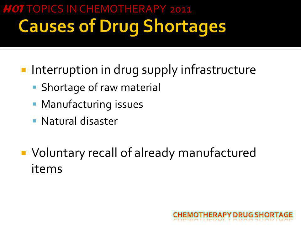 Causes of Drug Shortages